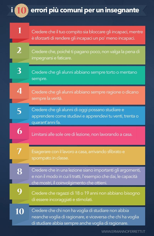 I 10 errori più comuni per un insegnante
